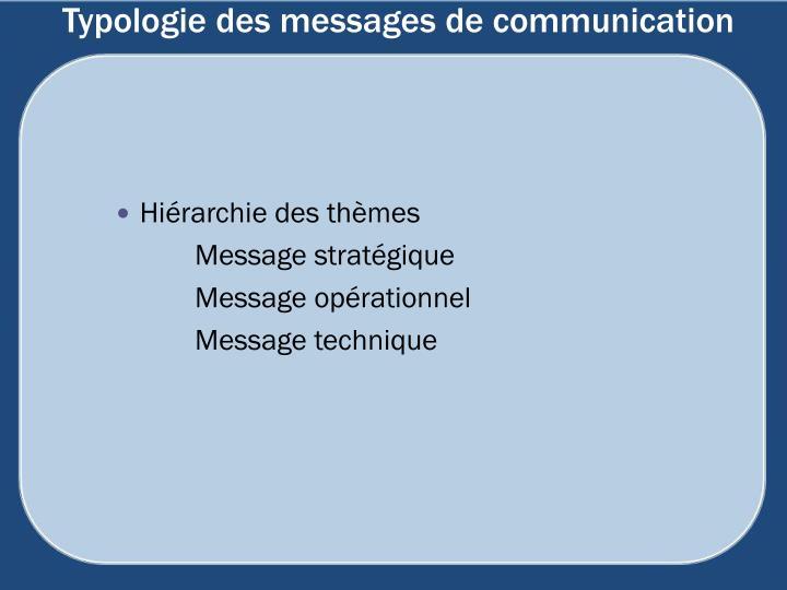 Typologie des messages de communication
