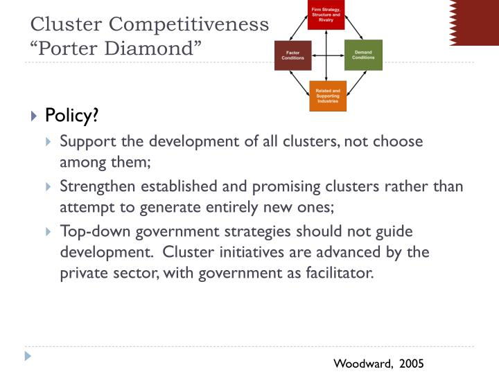 Cluster competitiveness porter diamond1