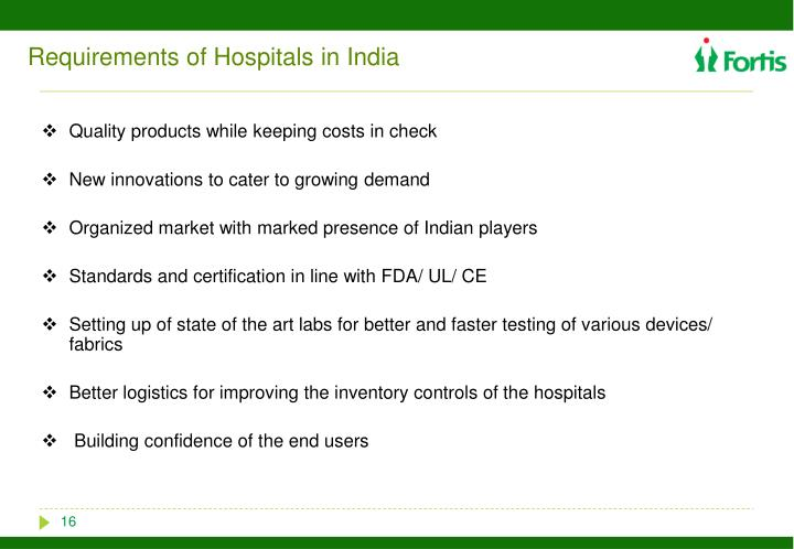 Requirements of Hospitals in India