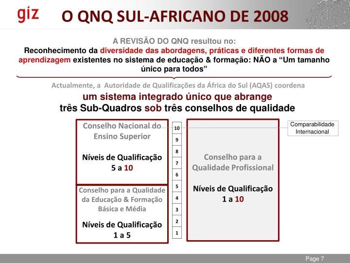 O QNQ SUL-AFRICANO DE 2008