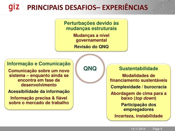 PRINCIPAIS DESAFIOS– EXPERIÊNCIAS