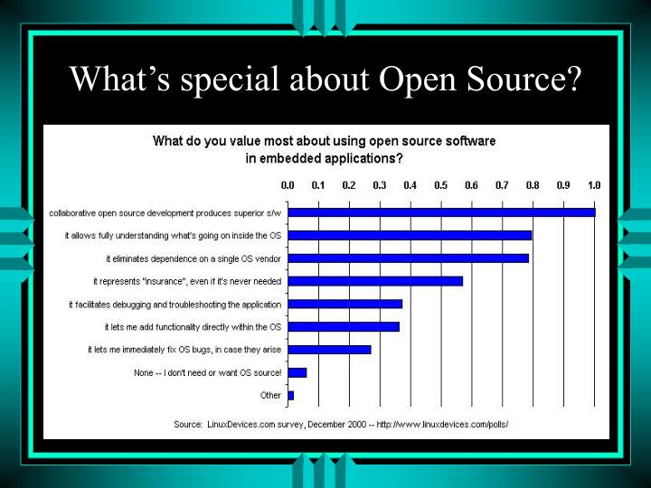 What's special about Open Source?