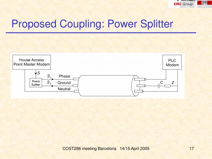 Proposed Coupling: Power Splitter