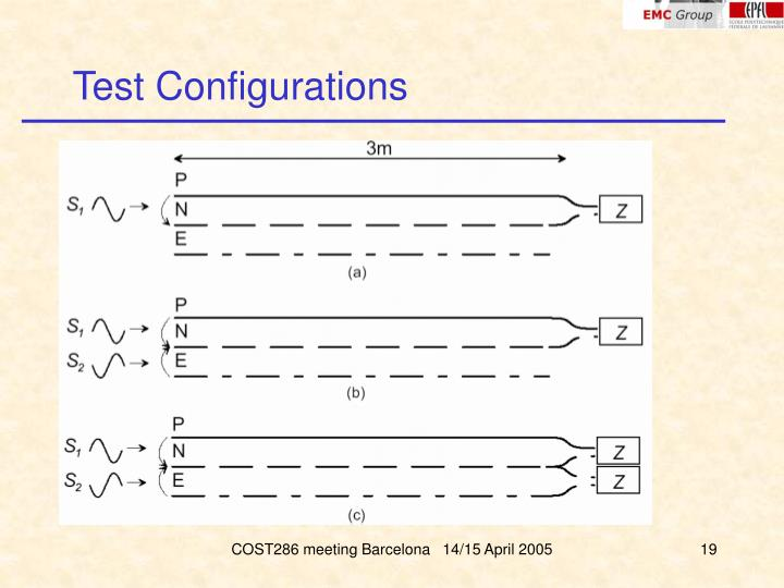 Test Configurations