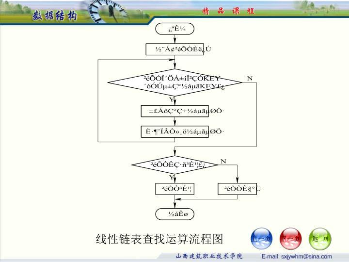 线性链表查找运算流程图