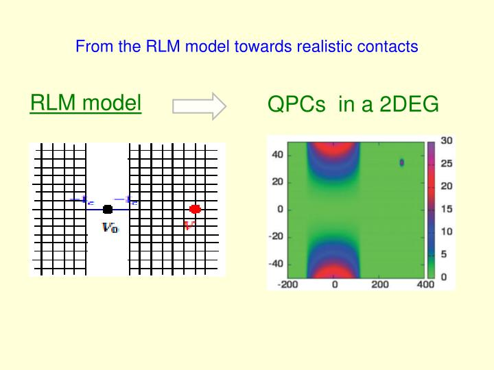From the RLM model towards realistic contacts
