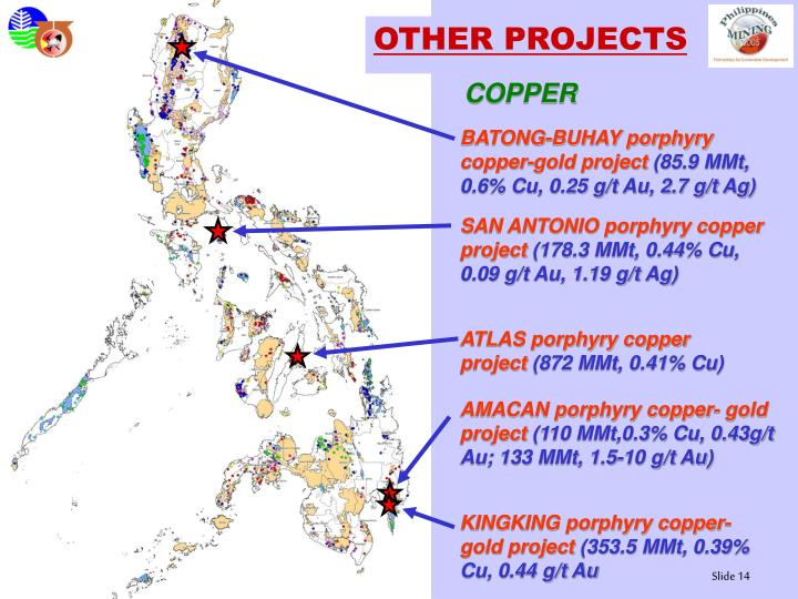BATONG-BUHAY porphyry copper-gold project