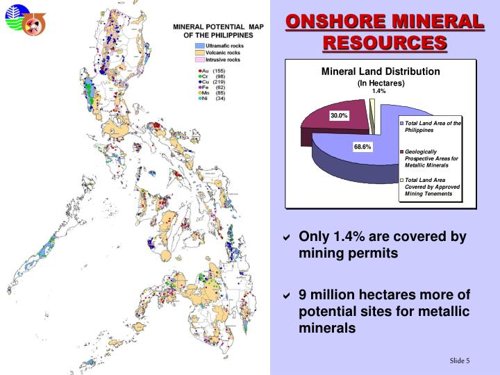 ONSHORE MINERAL RESOURCES