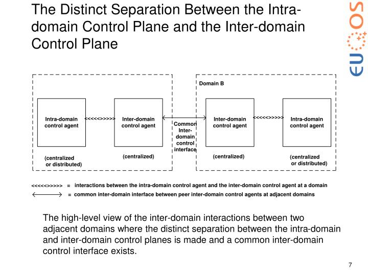 The Distinct Separation Between the Intra-domain Control Plane and the Inter-domain Control Plane