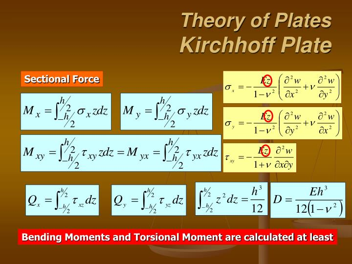Theory of Plates