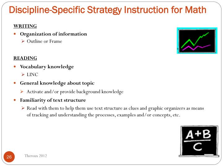 Discipline-Specific Strategy Instruction for Math