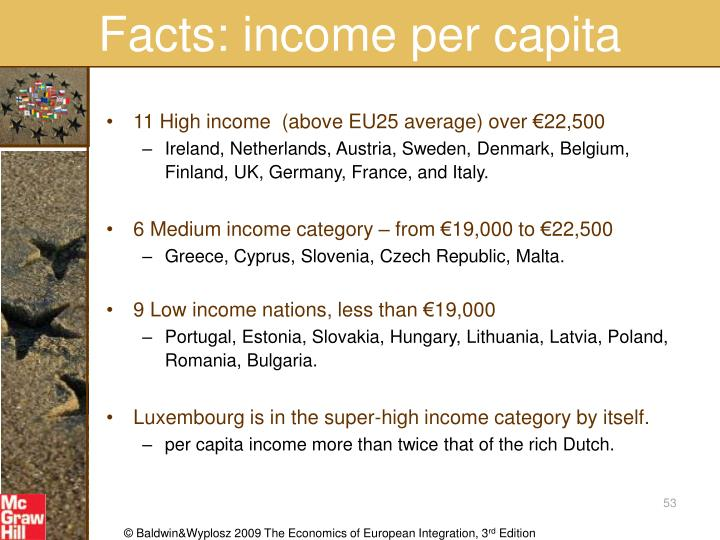 Facts: income per capita