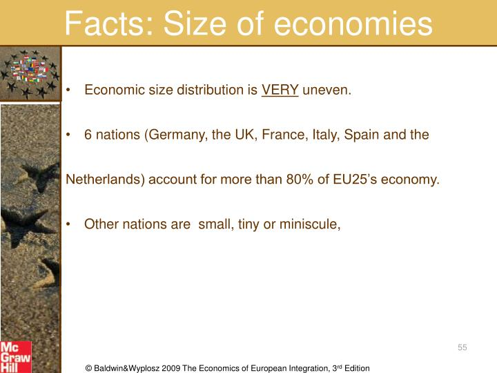 Facts: Size of economies
