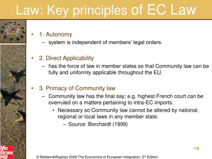 Law: Key principles