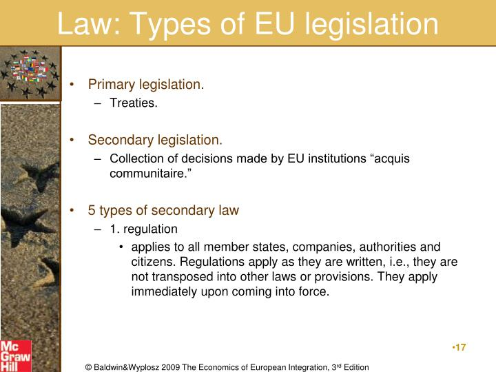 Law: Types of EU legislation