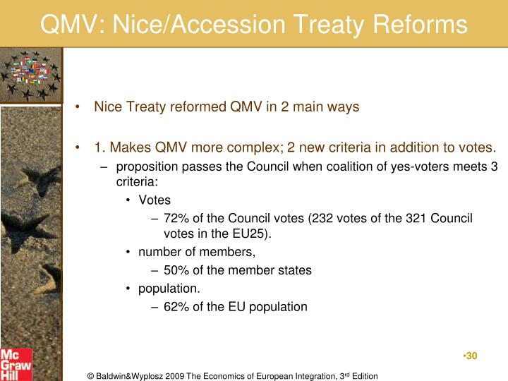 QMV: Nice/Accession Treaty Reforms