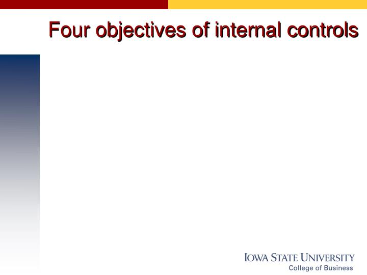 Four objectives of internal controls