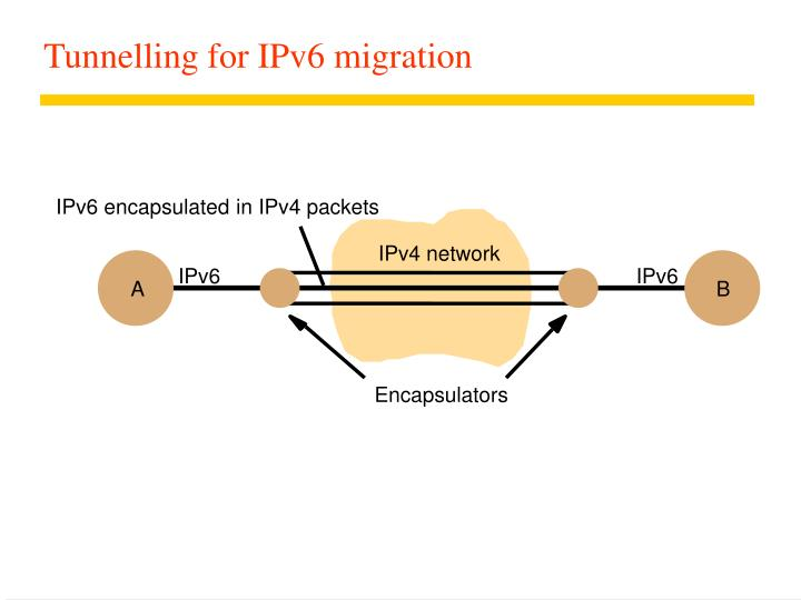 IPv6 encapsulated in IPv4 packets