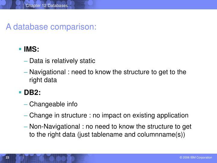 A database comparison: