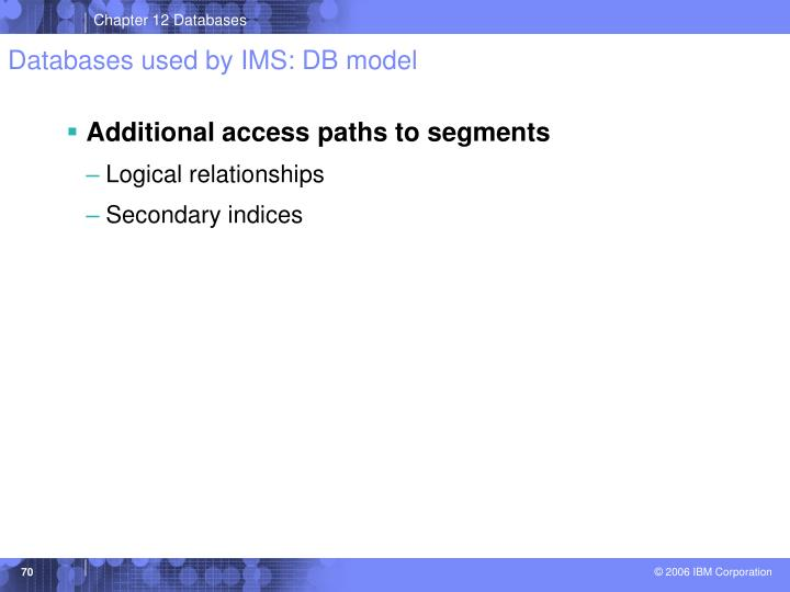 Databases used by IMS: DB model
