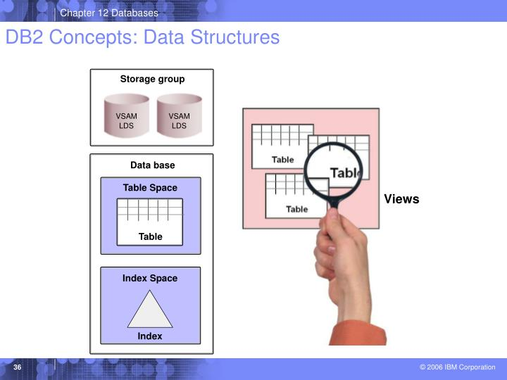 DB2 Concepts: Data Structures