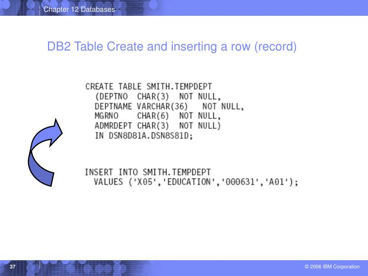 DB2 Table Create and inserting a row (record)