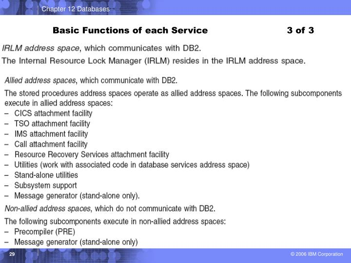 Basic Functions of each Service                           3 of 3