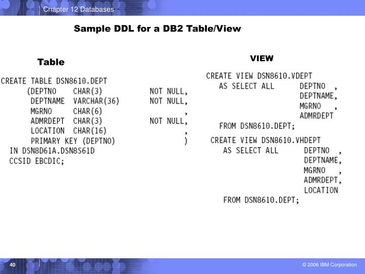 Sample DDL for a DB2 Table/View