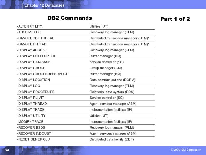DB2 Commands