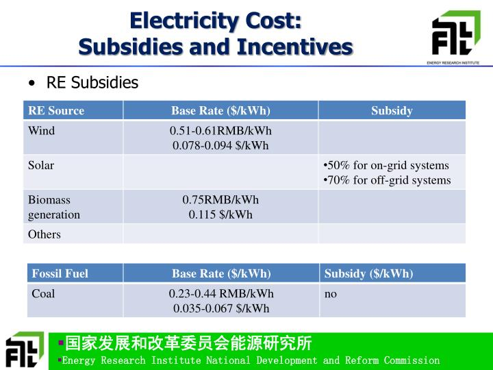 Electricity Cost: