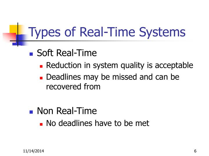 Types of Real-Time Systems