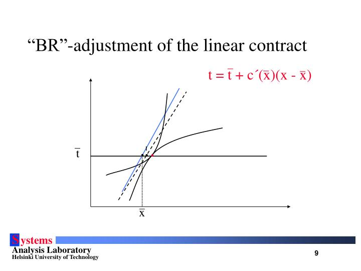 """""""BR""""-adjustment of the linear contract"""
