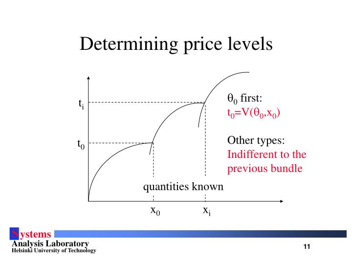 Determining price levels