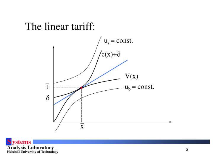 The linear tariff: