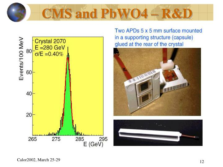 CMS and PbWO4 – R&D