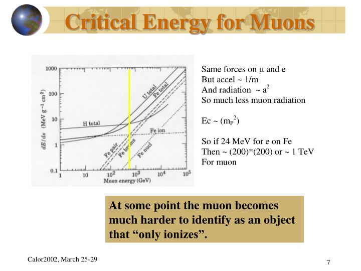 Critical Energy for Muons