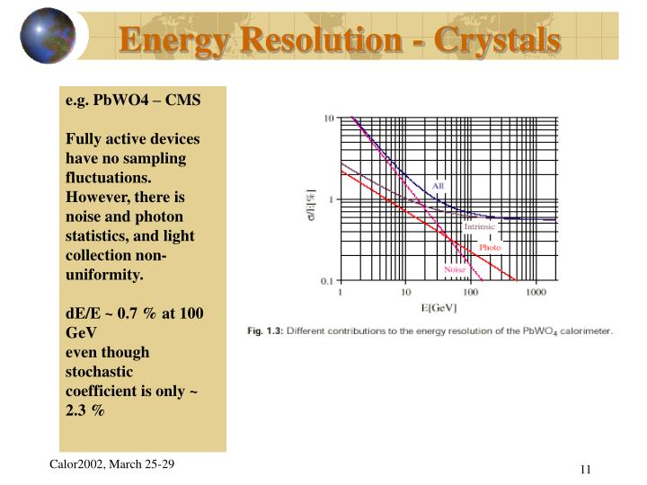 Energy Resolution - Crystals