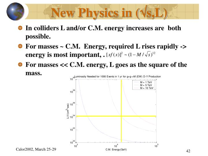 New Physics in (