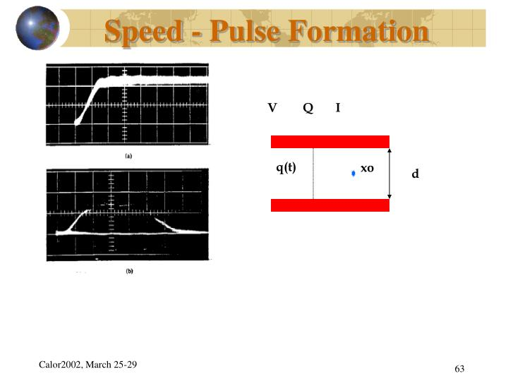 Speed - Pulse Formation
