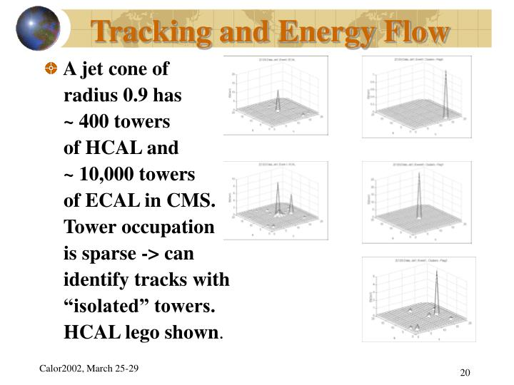 Tracking and Energy Flow