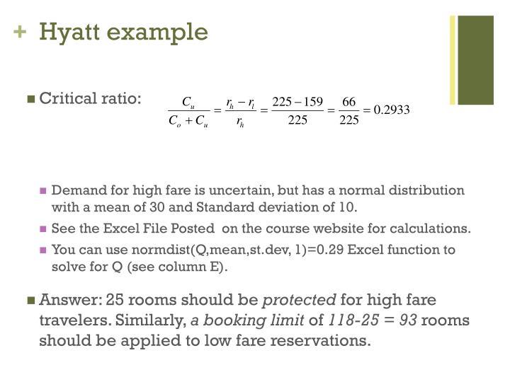 Hyatt example