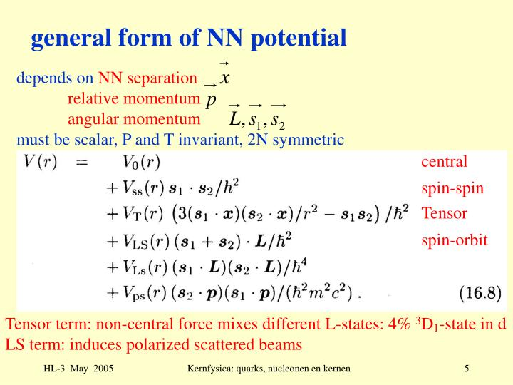 general form of NN potential