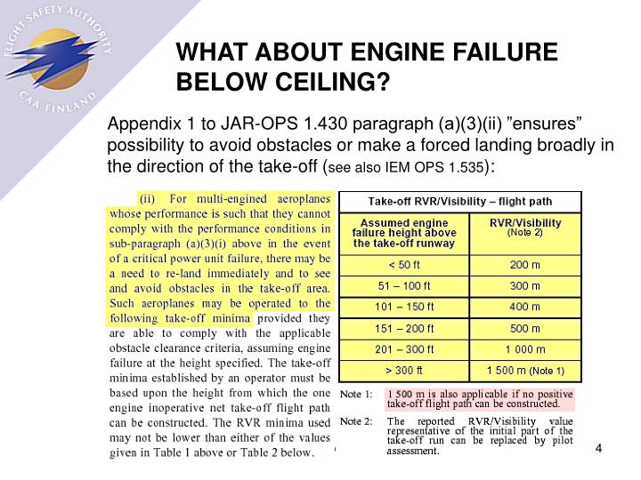 WHAT ABOUT ENGINE FAILURE BELOW CEILING?
