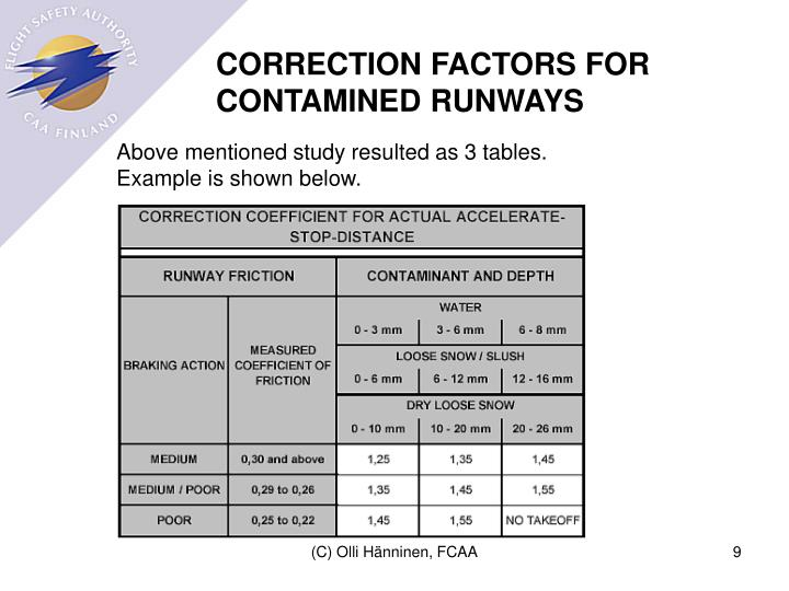 CORRECTION FACTORS FOR CONTAMINED RUNWAYS