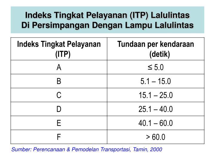 Indeks Tingkat Pelayanan (ITP) Lalulintas