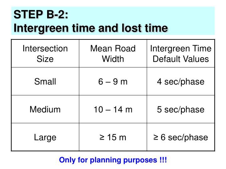 STEP B-2: