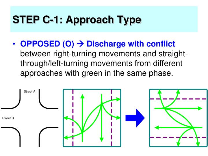 STEP C-1: Approach Type