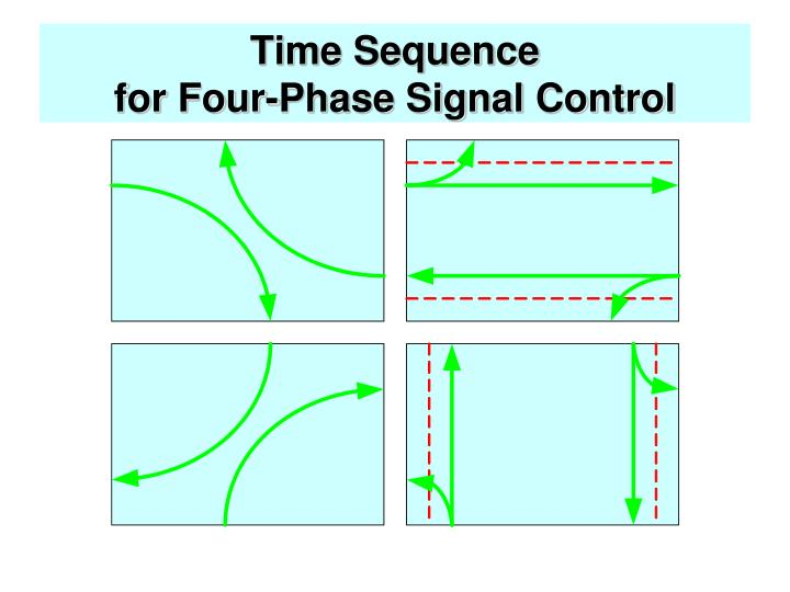 Time Sequence