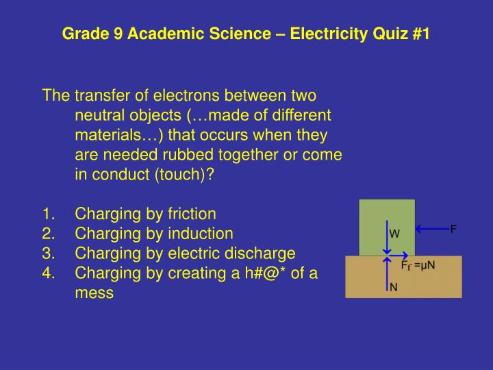 Grade 9 Academic Science – Electricity Quiz #1
