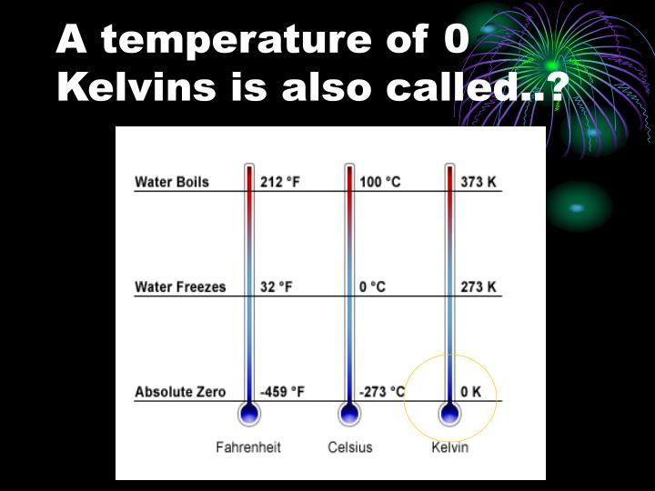 A temperature of 0 Kelvins is also called..?